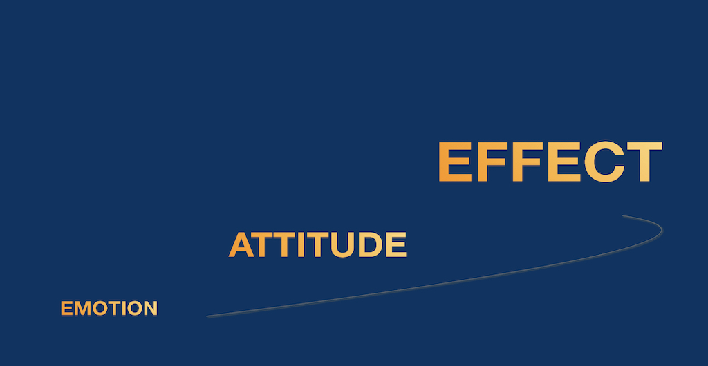 The Attitude of Executives in Times of Significant Change